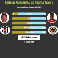Gedson Fernandes vs Adama Traore h2h player stats