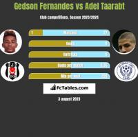 Gedson Fernandes vs Adel Taarabt h2h player stats