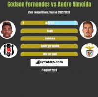 Gedson Fernandes vs Andre Almeida h2h player stats