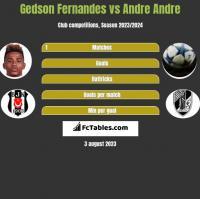 Gedson Fernandes vs Andre Andre h2h player stats