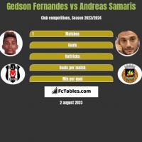Gedson Fernandes vs Andreas Samaris h2h player stats