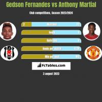 Gedson Fernandes vs Anthony Martial h2h player stats