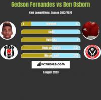 Gedson Fernandes vs Ben Osborn h2h player stats