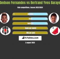 Gedson Fernandes vs Bertrand Yves Baraye h2h player stats