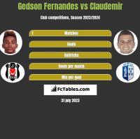 Gedson Fernandes vs Claudemir h2h player stats
