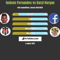 Gedson Fernandes vs Daryl Horgan h2h player stats
