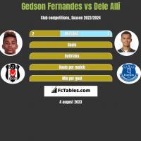 Gedson Fernandes vs Dele Alli h2h player stats