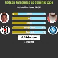 Gedson Fernandes vs Dominic Gape h2h player stats