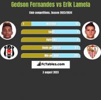 Gedson Fernandes vs Erik Lamela h2h player stats
