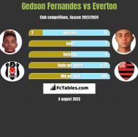 Gedson Fernandes vs Everton h2h player stats
