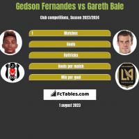 Gedson Fernandes vs Gareth Bale h2h player stats