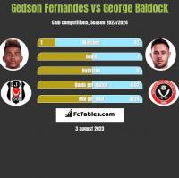 Gedson Fernandes vs George Baldock h2h player stats