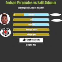 Gedson Fernandes vs Halil Akbunar h2h player stats