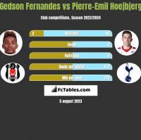 Gedson Fernandes vs Pierre-Emil Hoejbjerg h2h player stats