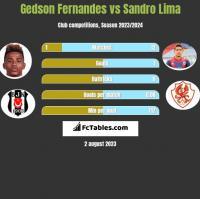 Gedson Fernandes vs Sandro Lima h2h player stats
