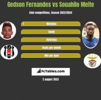 Gedson Fernandes vs Souahilo Meite h2h player stats
