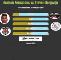 Gedson Fernandes vs Steven Bergwijn h2h player stats