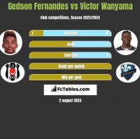 Gedson Fernandes vs Victor Wanyama h2h player stats