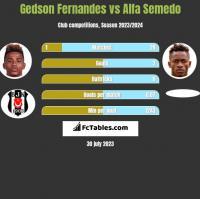 Gedson Fernandes vs Alfa Semedo h2h player stats