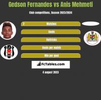 Gedson Fernandes vs Anis Mehmeti h2h player stats