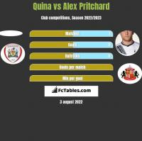Quina vs Alex Pritchard h2h player stats