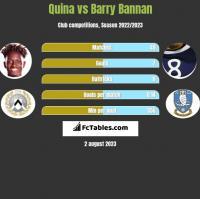 Quina vs Barry Bannan h2h player stats