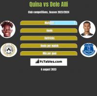 Quina vs Dele Alli h2h player stats