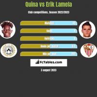 Quina vs Erik Lamela h2h player stats