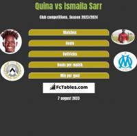 Quina vs Ismaila Sarr h2h player stats