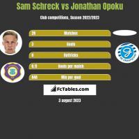 Sam Schreck vs Jonathan Opoku h2h player stats