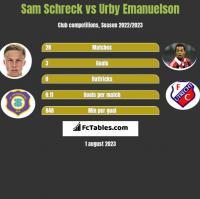 Sam Schreck vs Urby Emanuelson h2h player stats