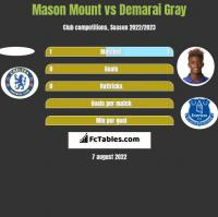 Mason Mount vs Demarai Gray h2h player stats