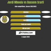 Jordi Mboula vs Bassem Srarfi h2h player stats