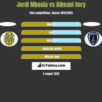 Jordi Mboula vs Alimani Gory h2h player stats