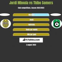 Jordi Mboula vs Thibo Somers h2h player stats