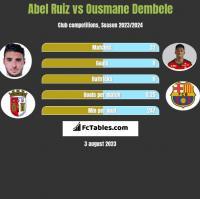Abel Ruiz vs Ousmane Dembele h2h player stats