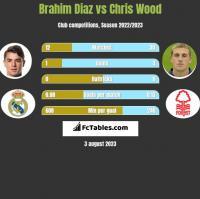 Brahim Diaz vs Chris Wood h2h player stats