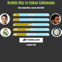 Brahim Diaz vs Hakan Calhanoglu h2h player stats