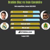 Brahim Diaz vs Ivan Cavaleiro h2h player stats