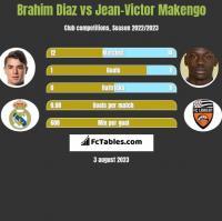 Brahim Diaz vs Jean-Victor Makengo h2h player stats