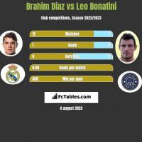 Brahim Diaz vs Leo Bonatini h2h player stats