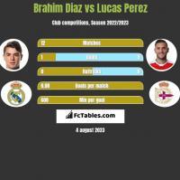 Brahim Diaz vs Lucas Perez h2h player stats