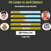 Pol Lozano vs Jordi Calavera h2h player stats