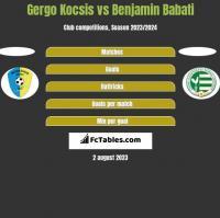 Gergo Kocsis vs Benjamin Babati h2h player stats