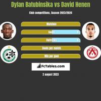 Dylan Batubinsika vs David Henen h2h player stats