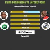 Dylan Batubinsika vs Jeremy Gelin h2h player stats