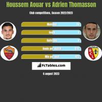 Houssem Aouar vs Adrien Thomasson h2h player stats