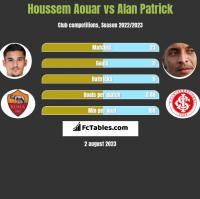 Houssem Aouar vs Alan Patrick h2h player stats