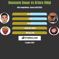 Houssem Aouar vs Arturo Vidal h2h player stats
