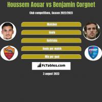 Houssem Aouar vs Benjamin Corgnet h2h player stats